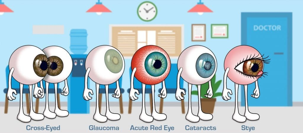 Common eye diseases and visual issues in the elderly